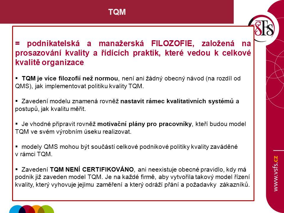 TQM = podnikatelská a manažerská FILOZOFIE, založená na prosazování kvality a řídících praktik, které vedou k celkové kvalitě organizace.