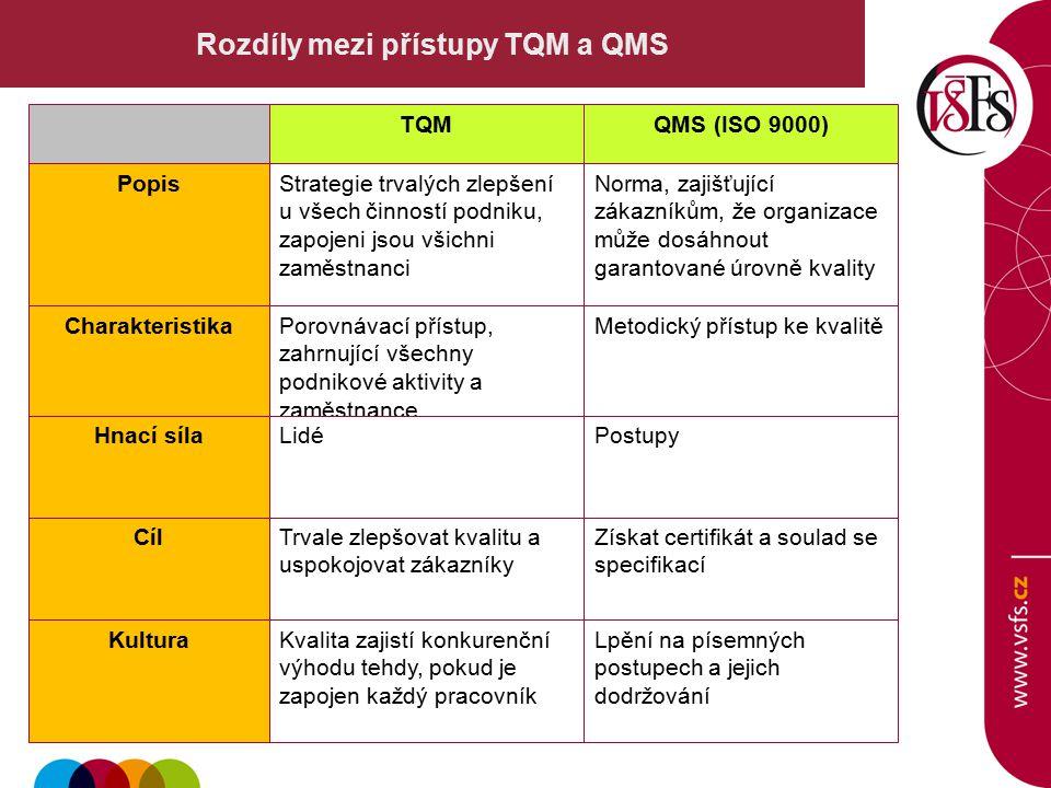 Rozdíly mezi přístupy TQM a QMS