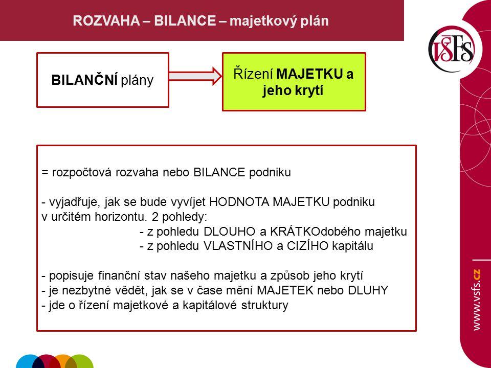 ROZVAHA – BILANCE – majetkový plán