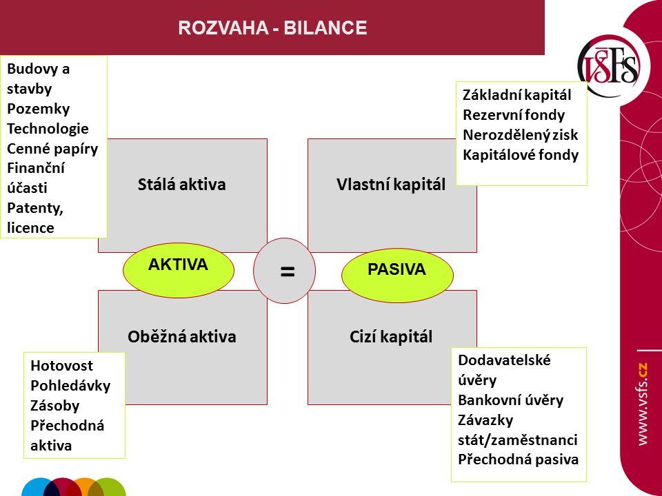 = ROZVAHA - BILANCE Stálá aktiva Oběžná aktiva Vlastní kapitál