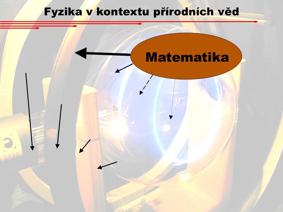 Fyzika v kontextu přírodních věd