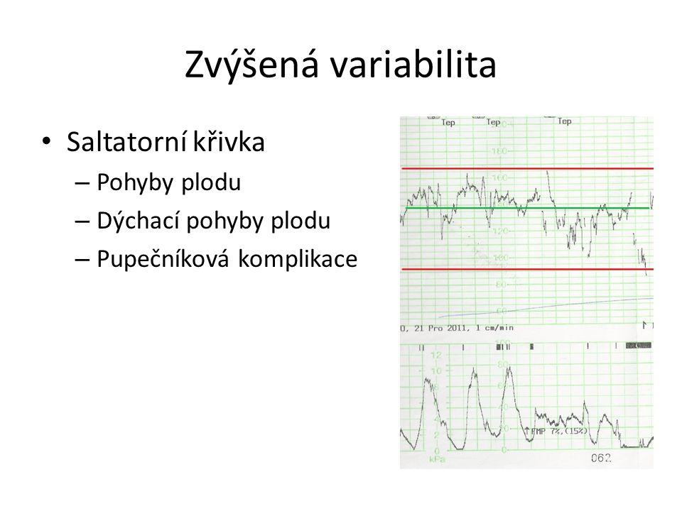 Zvýšená variabilita Saltatorní křivka Pohyby plodu