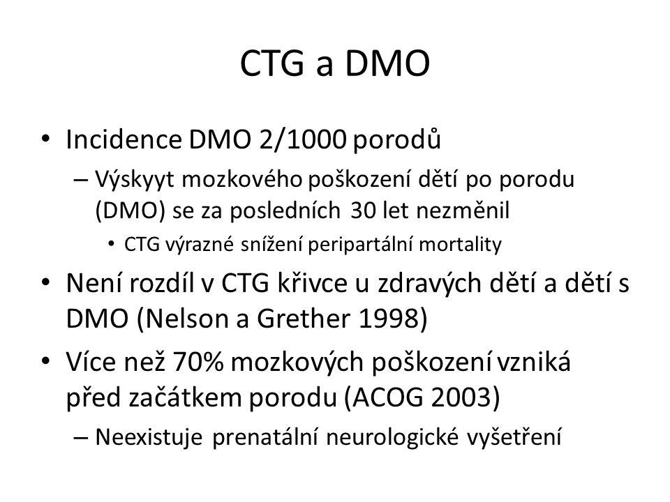 CTG a DMO Incidence DMO 2/1000 porodů