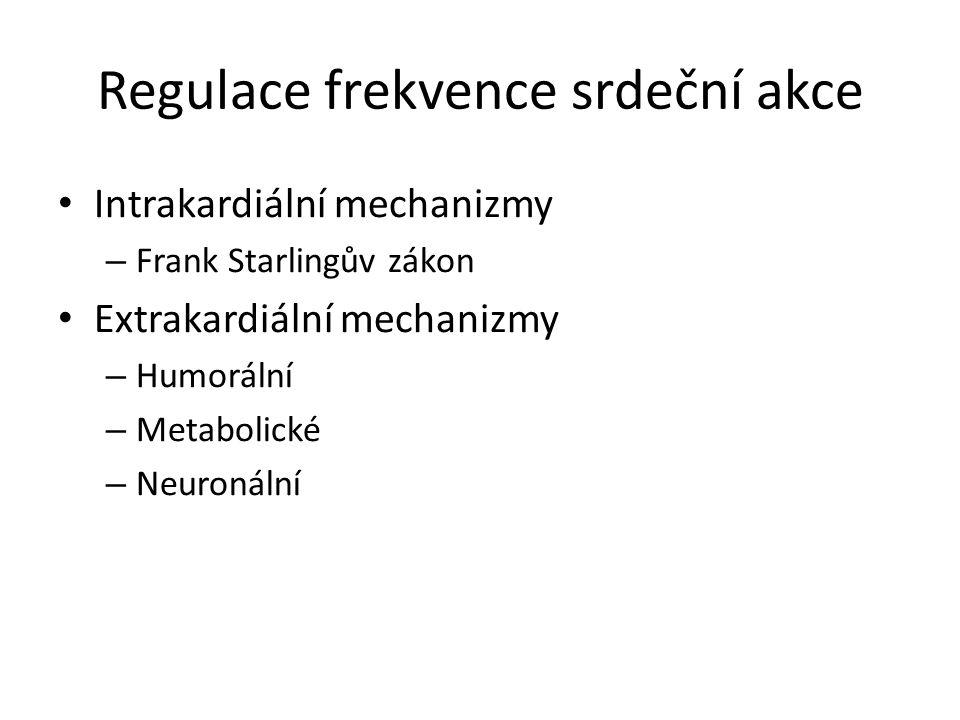 Regulace frekvence srdeční akce