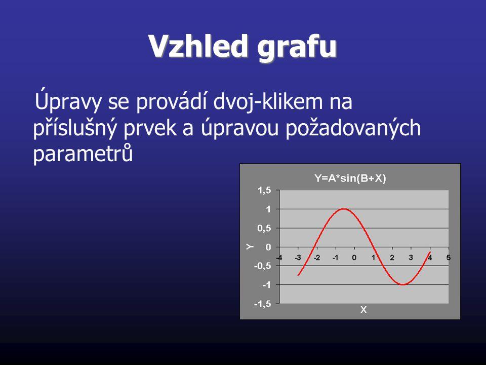 Vzhled grafu Úpravy se provádí dvoj-klikem na příslušný prvek a úpravou požadovaných parametrů