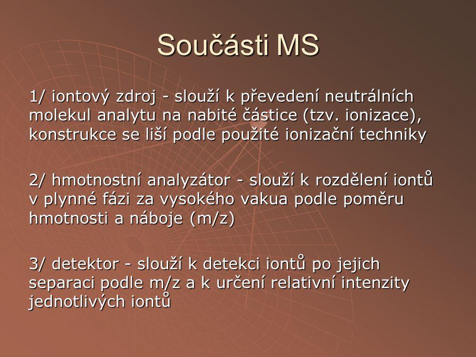 Součásti MS