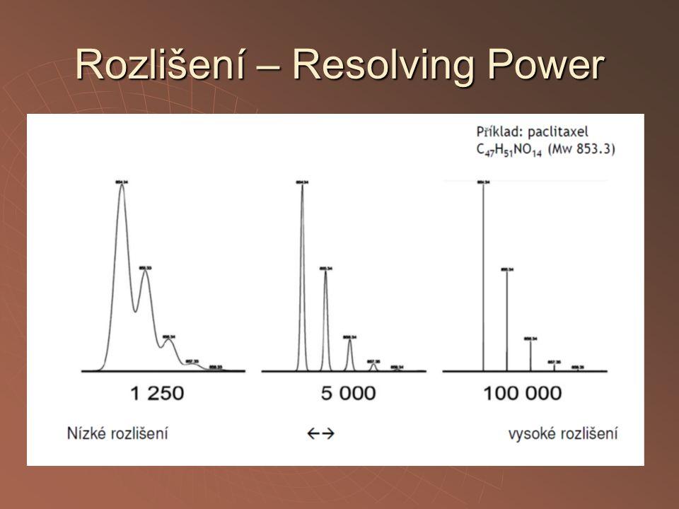 Rozlišení – Resolving Power