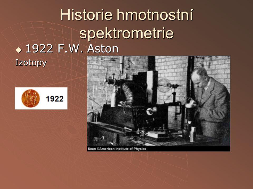 Historie hmotnostní spektrometrie