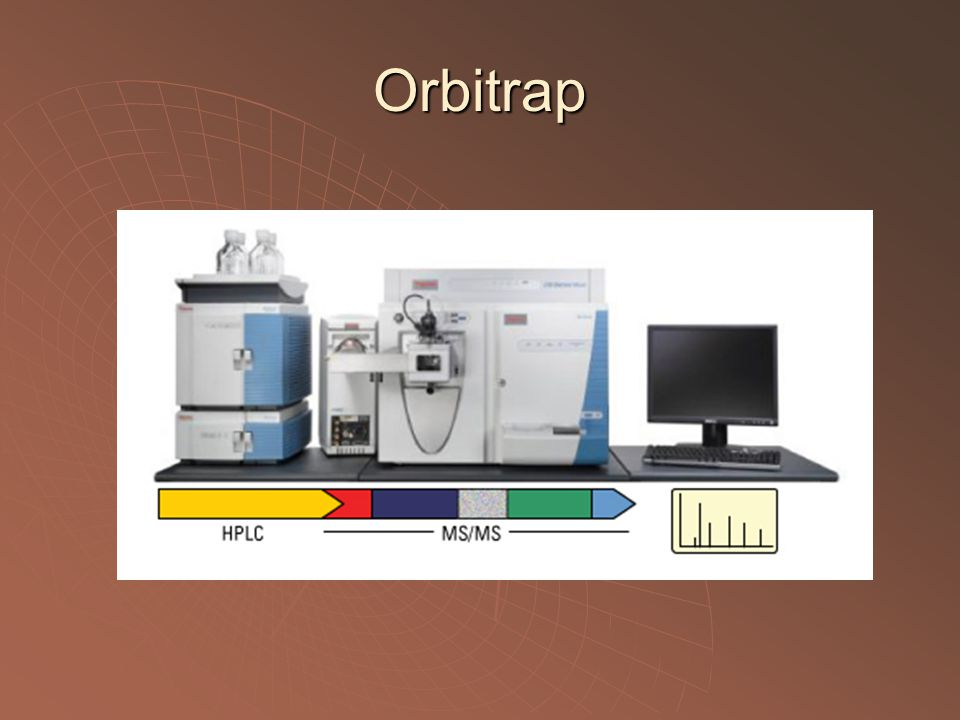Orbitrap