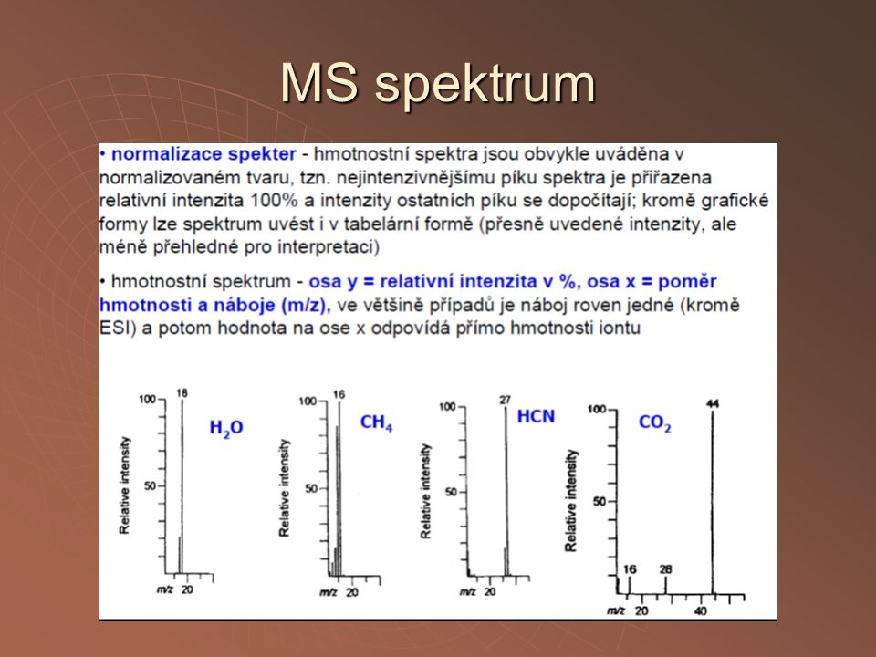 MS spektrum
