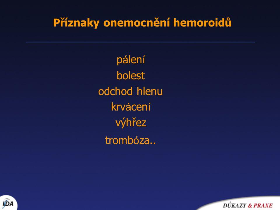 Příznaky onemocnění hemoroidů