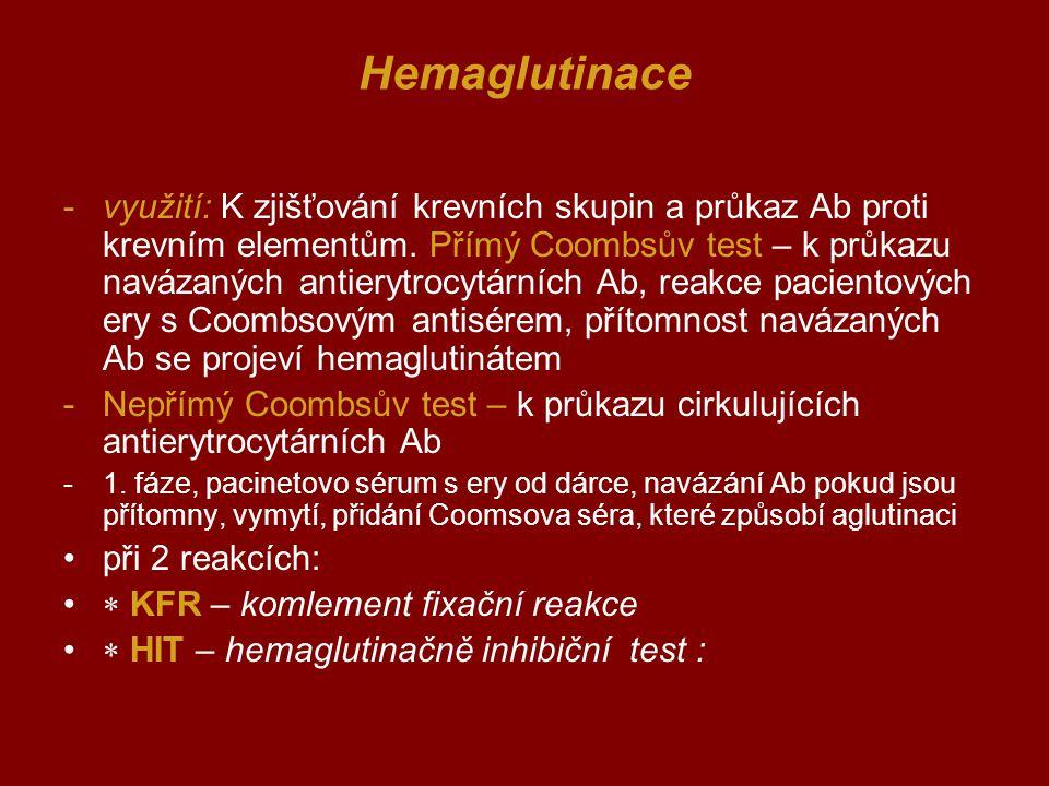 Hemaglutinace