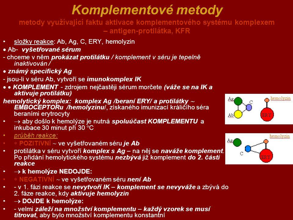 Komplementové metody metody využívající faktu aktivace komplementového systému komplexem – antigen-protilátka, KFR
