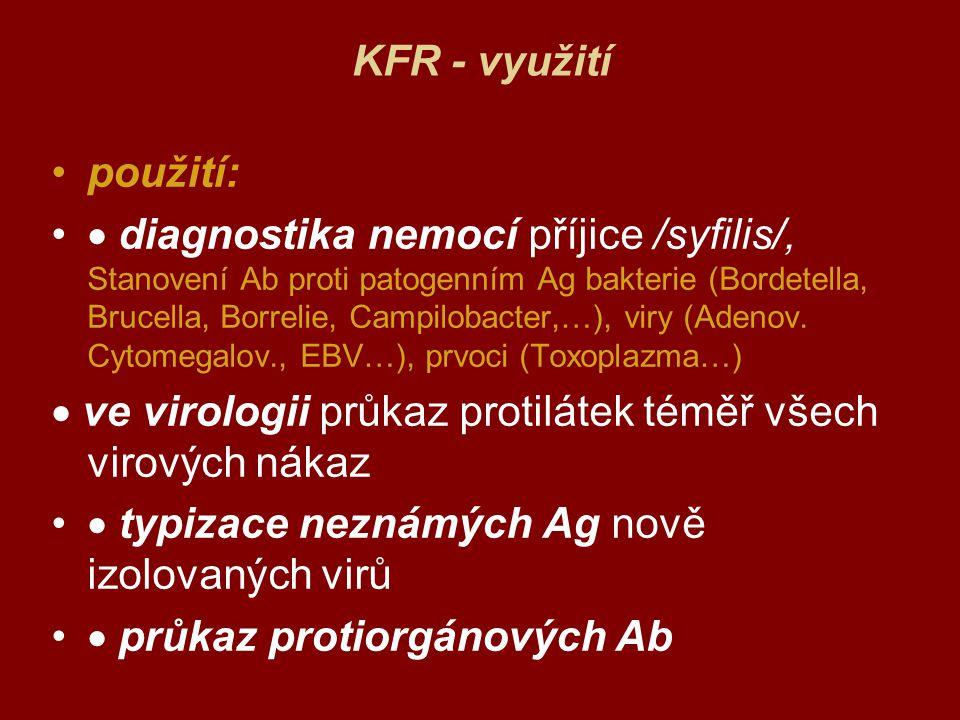 KFR - využití použití: