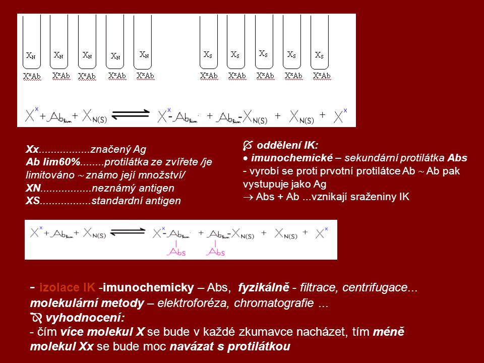  oddělení IK:  imunochemické – sekundární protilátka Abs. - vyrobí se proti prvotní protilátce Ab  Ab pak vystupuje jako Ag.