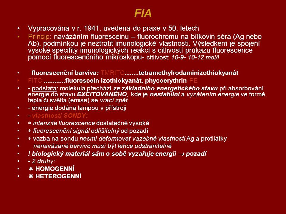 FIA Vypracována v r. 1941, uvedena do praxe v 50. letech