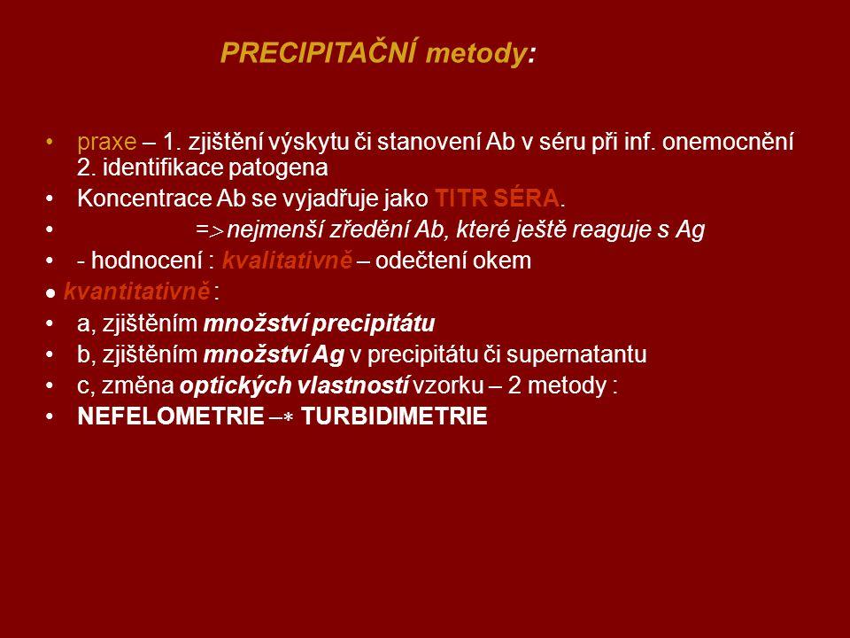 PRECIPITAČNÍ metody: praxe – 1. zjištění výskytu či stanovení Ab v séru při inf. onemocnění 2. identifikace patogena.
