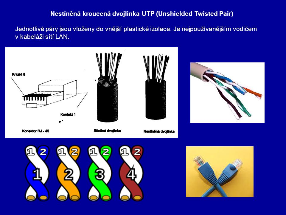 Nestíněná kroucená dvojlinka UTP (Unshielded Twisted Pair)