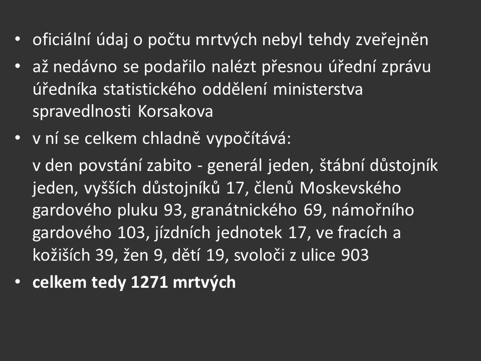 oficiální údaj o počtu mrtvých nebyl tehdy zveřejněn