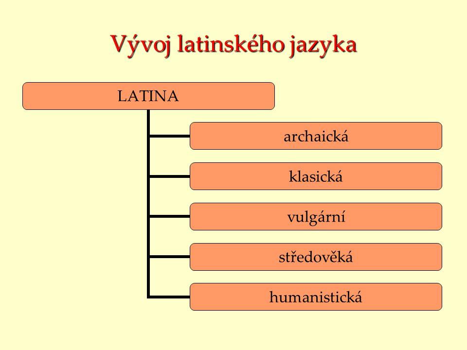 Vývoj latinského jazyka