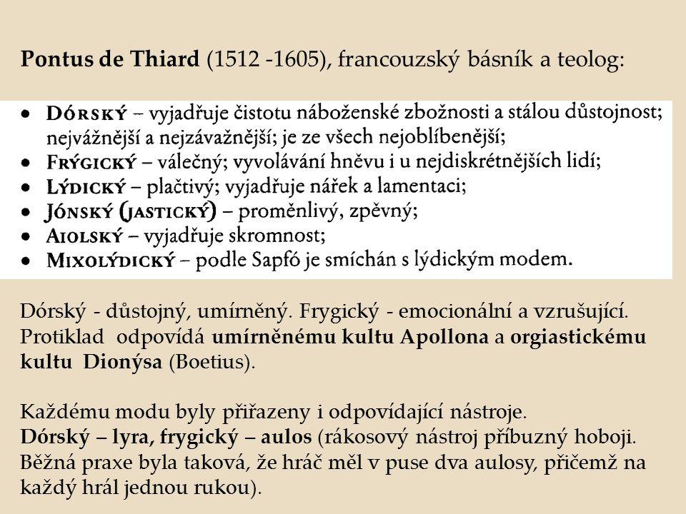 Pontus de Thiard (1512 -1605), francouzský básník a teolog: