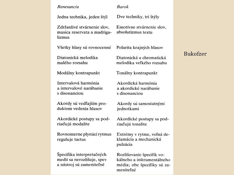 Bukofzer