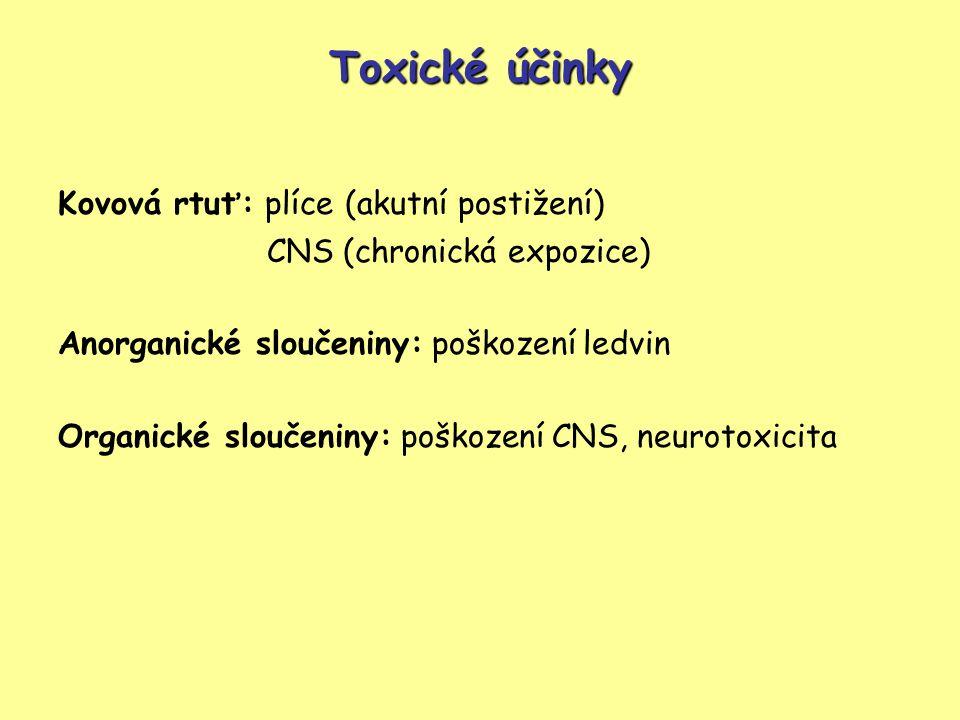 Toxické účinky Kovová rtuť: plíce (akutní postižení)