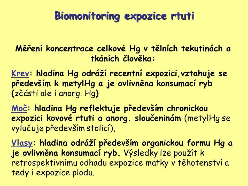 Biomonitoring expozice rtuti