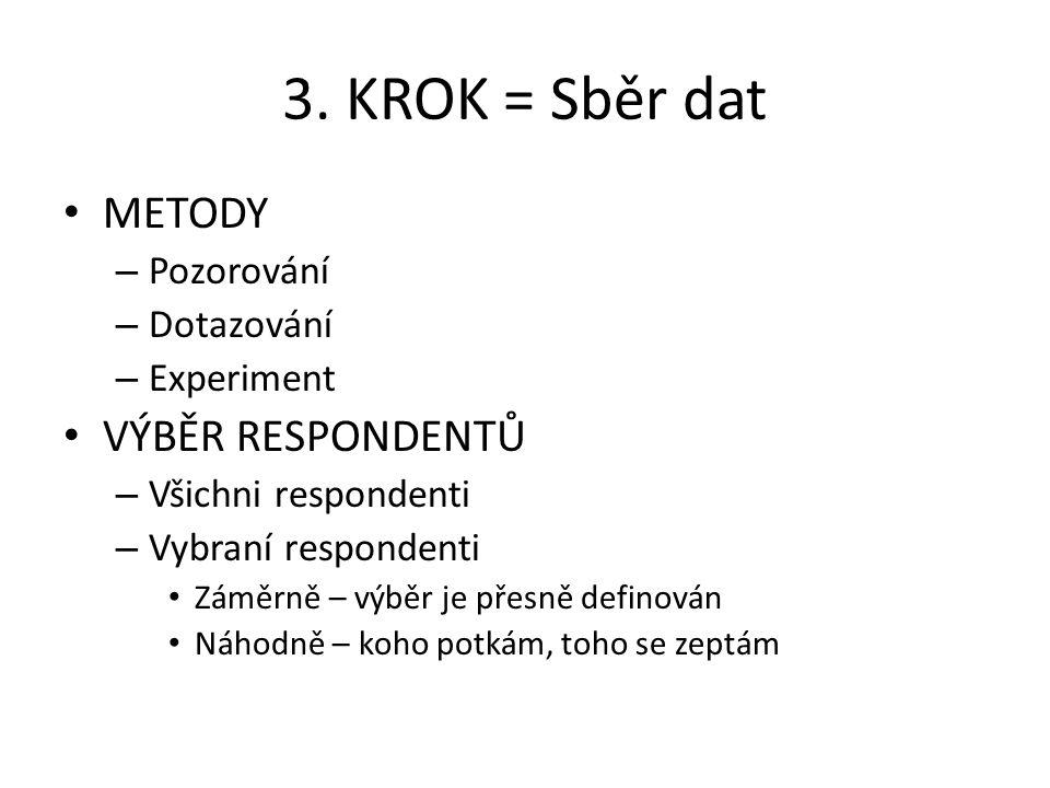 3. KROK = Sběr dat METODY VÝBĚR RESPONDENTŮ Pozorování Dotazování
