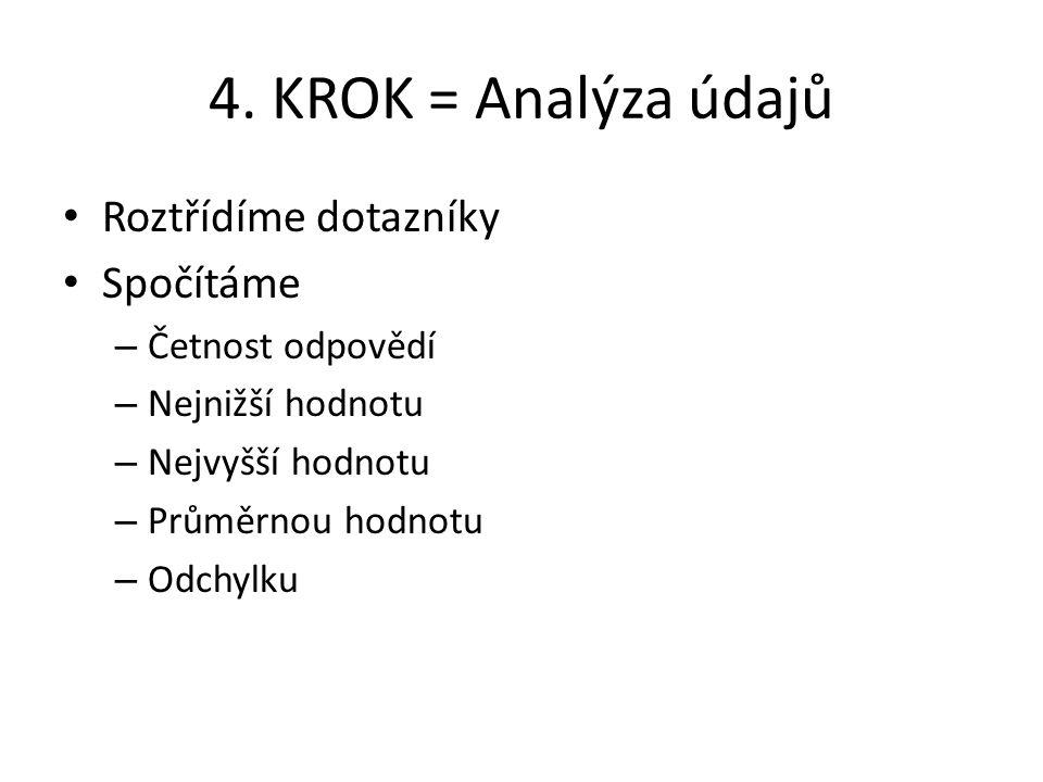 4. KROK = Analýza údajů Roztřídíme dotazníky Spočítáme