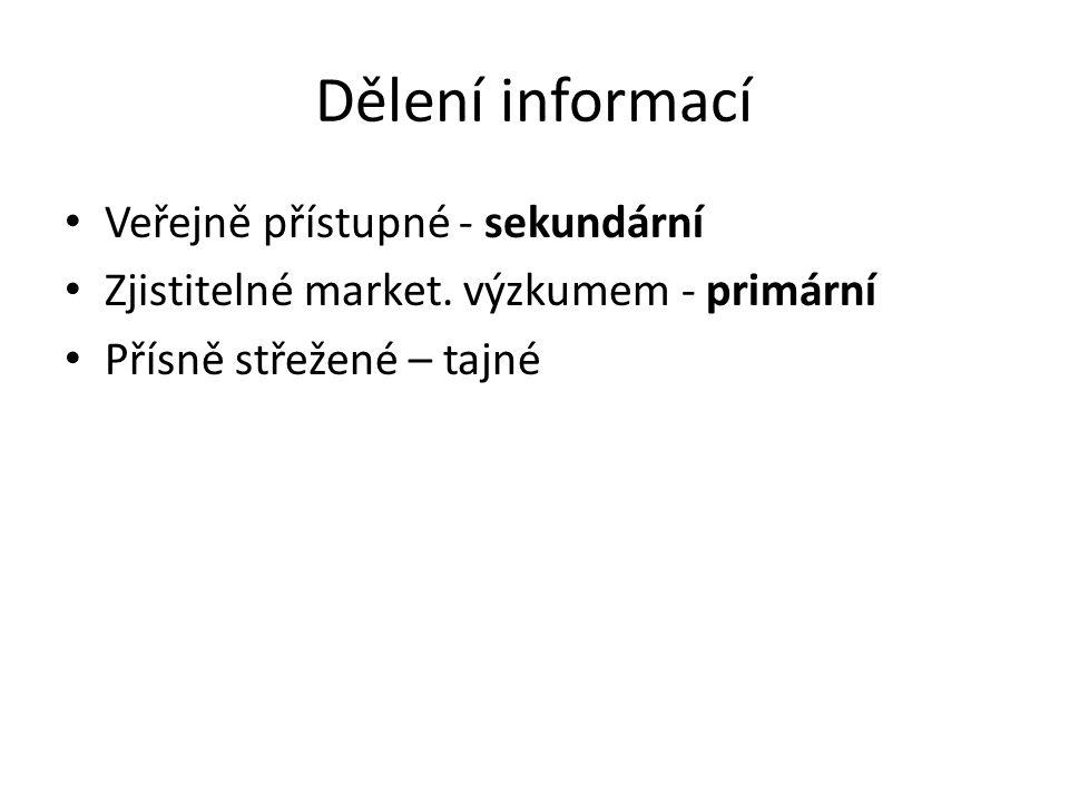 Dělení informací Veřejně přístupné - sekundární