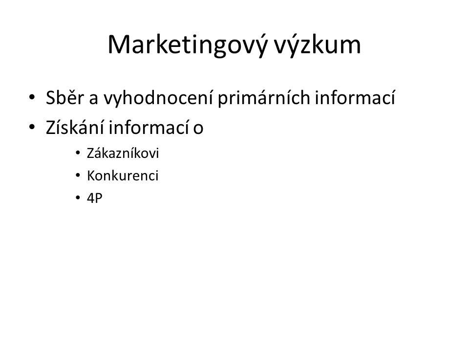 Marketingový výzkum Sběr a vyhodnocení primárních informací