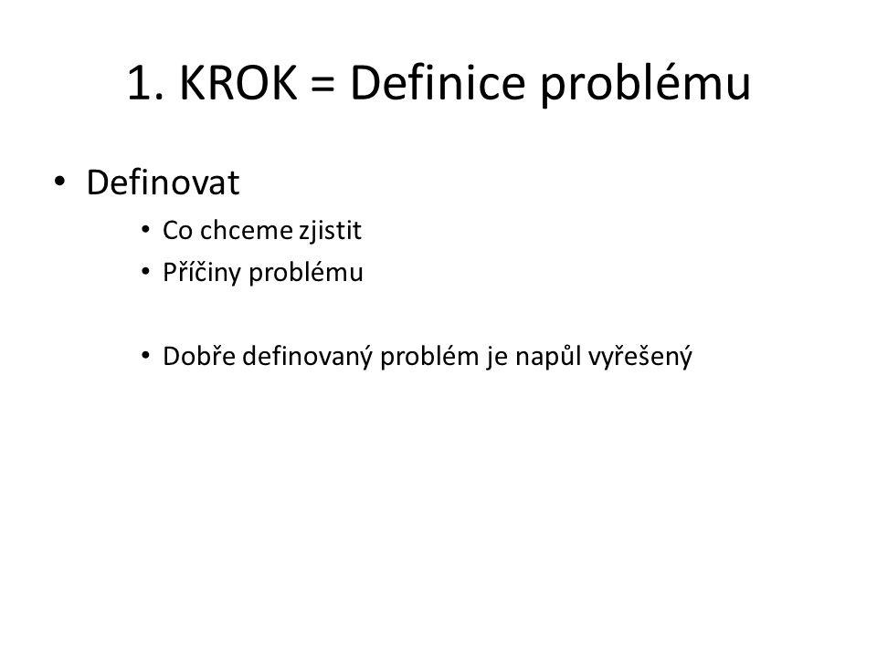 1. KROK = Definice problému