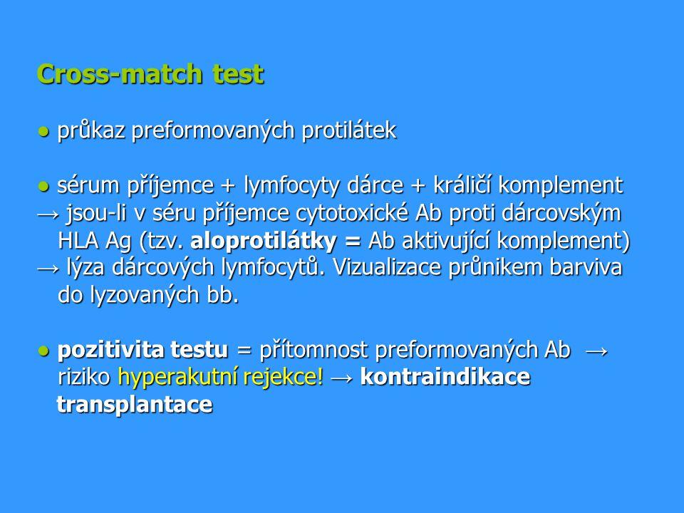 Cross-match test ● průkaz preformovaných protilátek ● sérum příjemce + lymfocyty dárce + králičí komplement → jsou-li v séru příjemce cytotoxické Ab proti dárcovským HLA Ag (tzv.