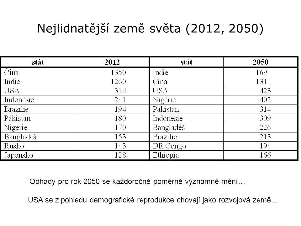 Nejlidnatější země světa (2012, 2050)