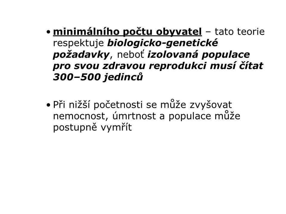 minimálního počtu obyvatel – tato teorie respektuje biologicko-genetické požadavky, neboť izolovaná populace pro svou zdravou reprodukci musí čítat 300–500 jedinců