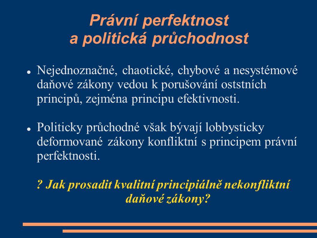 Právní perfektnost a politická průchodnost