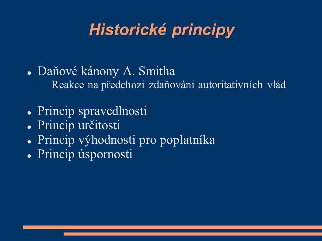 Historické principy Daňové kánony A. Smitha Princip spravedlnosti