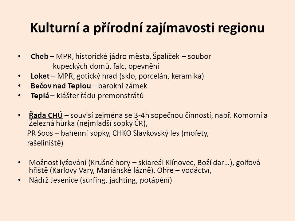 Kulturní a přírodní zajímavosti regionu