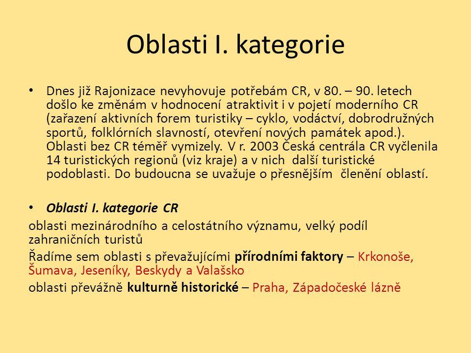 Oblasti I. kategorie