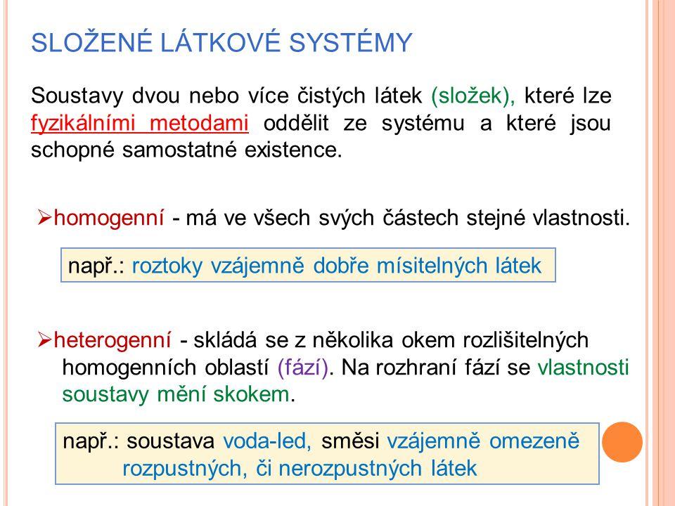 Složené látkové systémy
