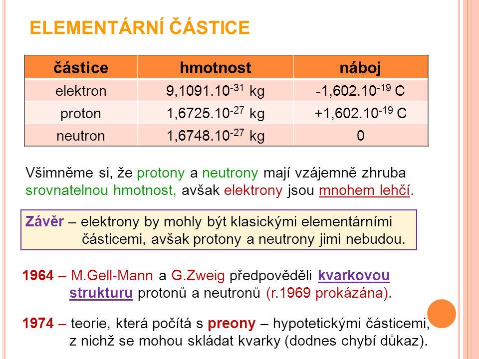 ELEMENTÁRNÍ ČÁSTICE částice hmotnost náboj elektron 9,1091.10-31 kg