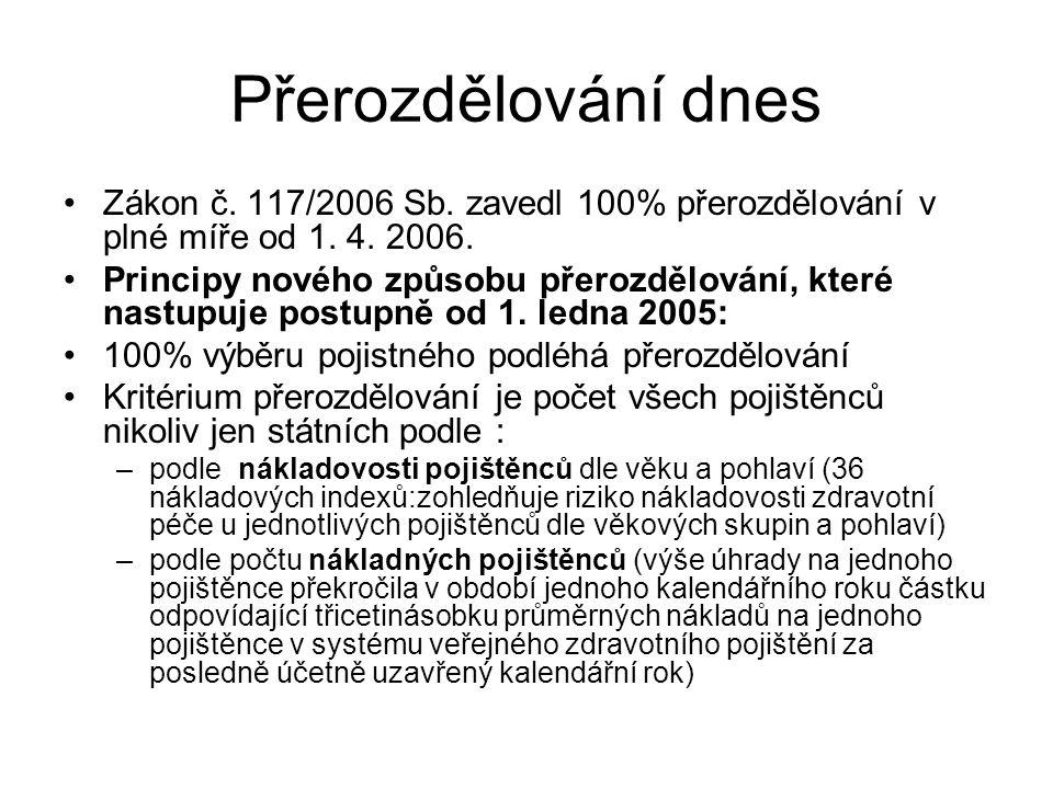 Přerozdělování dnes Zákon č. 117/2006 Sb. zavedl 100% přerozdělování v plné míře od 1. 4. 2006.