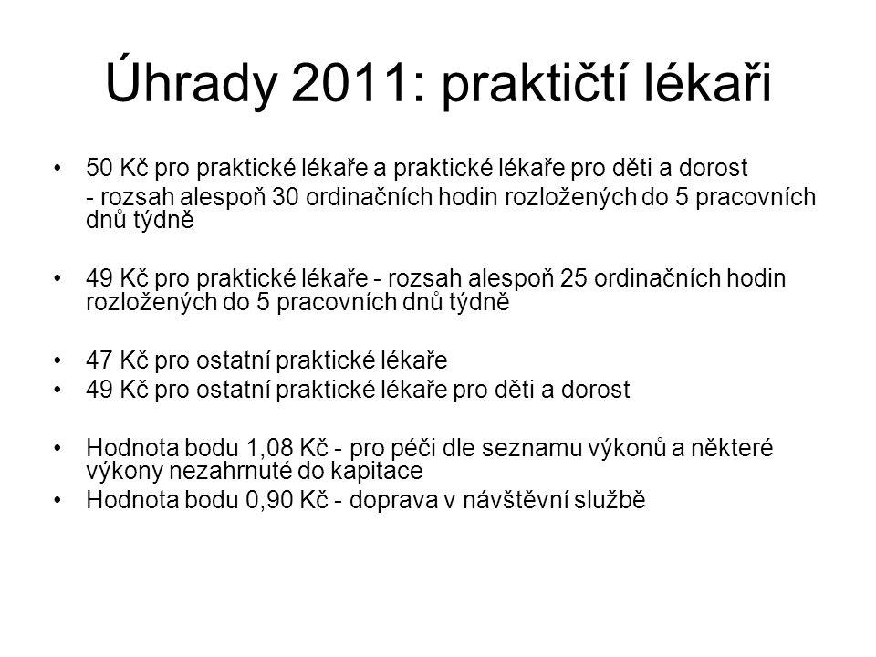 Úhrady 2011: praktičtí lékaři