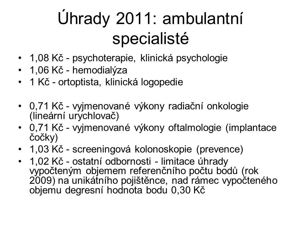 Úhrady 2011: ambulantní specialisté