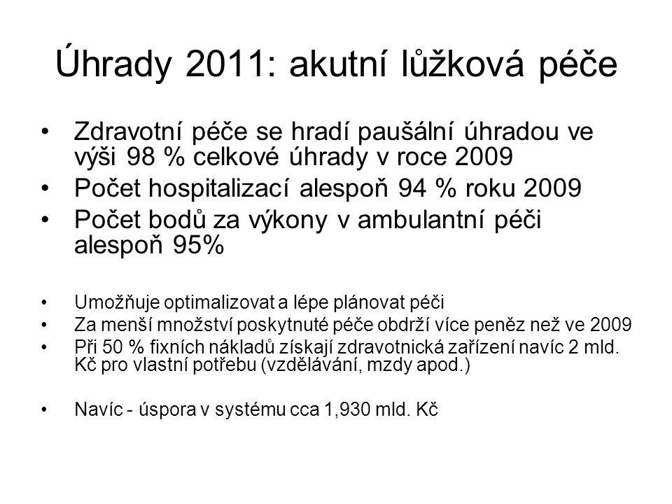 Úhrady 2011: akutní lůžková péče