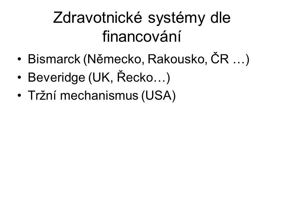 Zdravotnické systémy dle financování
