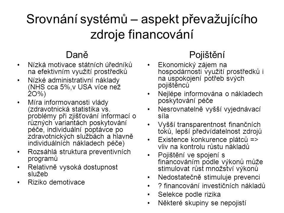 Srovnání systémů – aspekt převažujícího zdroje financování