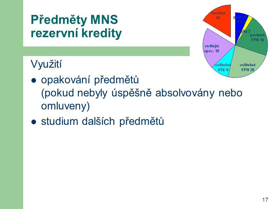 Předměty MNS rezervní kredity