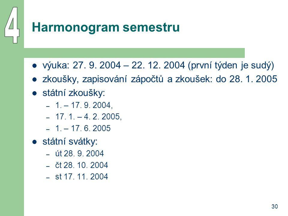 4 Harmonogram semestru. výuka: 27. 9. 2004 – 22. 12. 2004 (první týden je sudý) zkoušky, zapisování zápočtů a zkoušek: do 28. 1. 2005.